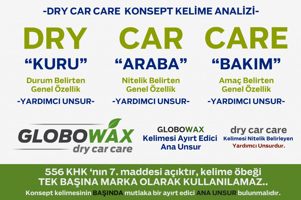 dry-car-care-konsept-analiz